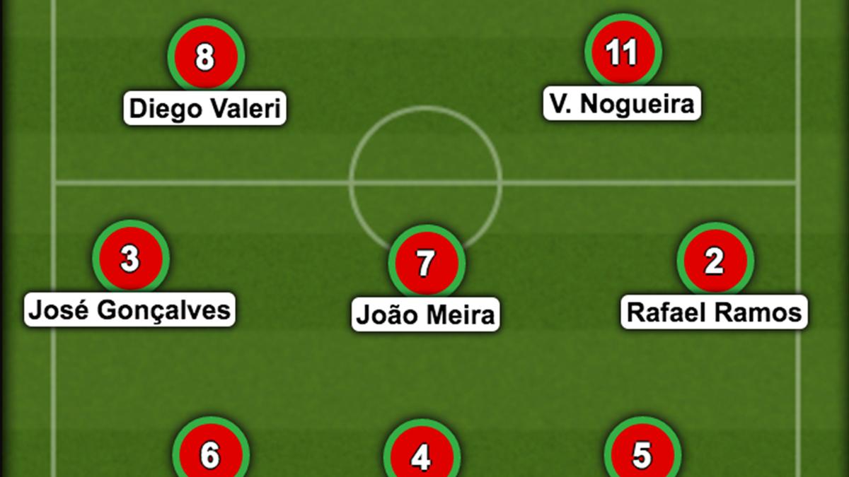 MLS portuguese