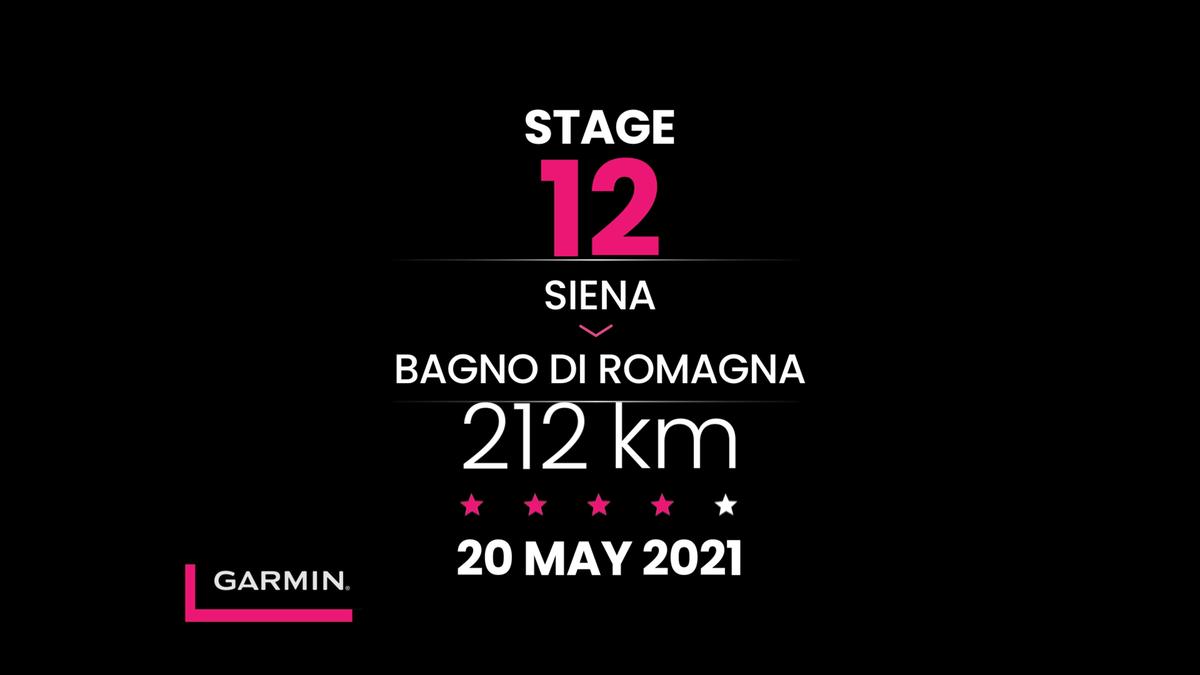 Giro d'Italia 2021 Stage 12 Profile