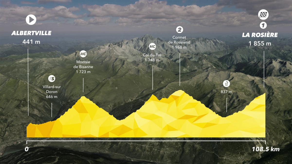 Tour de France: Preview Stage 11 - IS