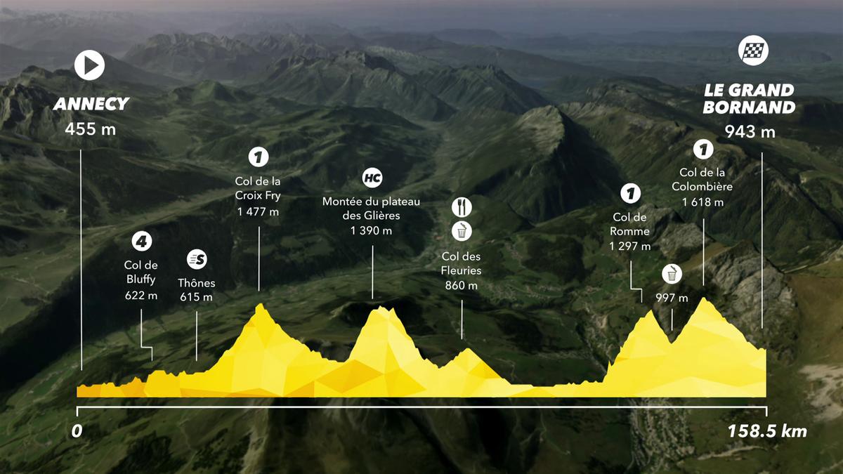 Tour de France: Preview Stage 10 - IS