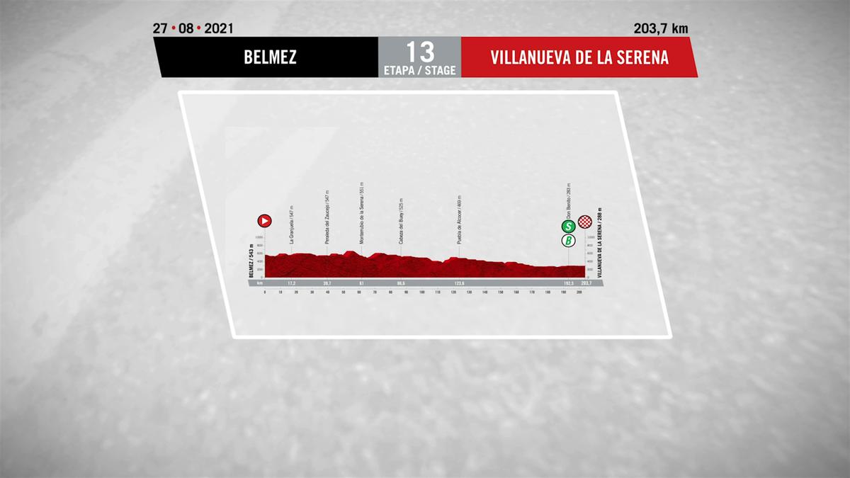 Stage 13 profile: Belmez – Villanueva de la Serena