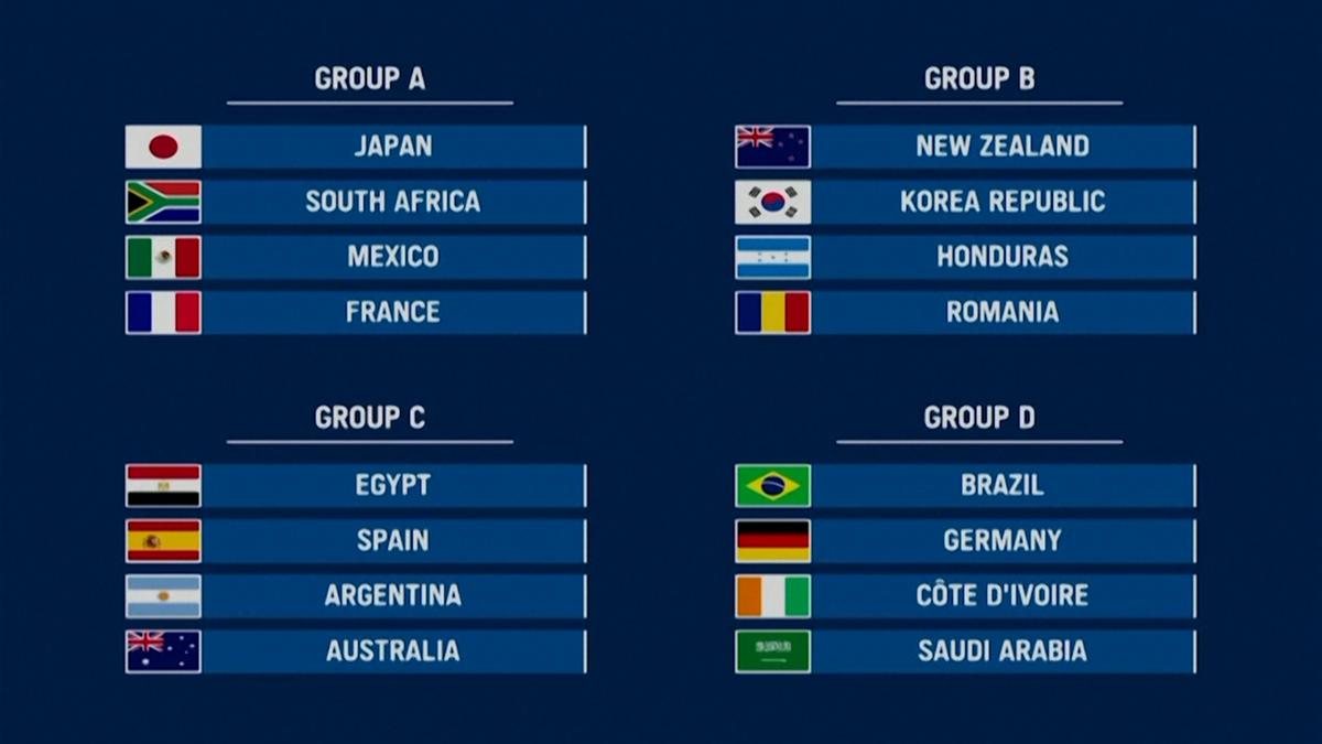 España, encuadrada en el grupo C de los Juegos de Tokio con Argentina, Egipto y Australia