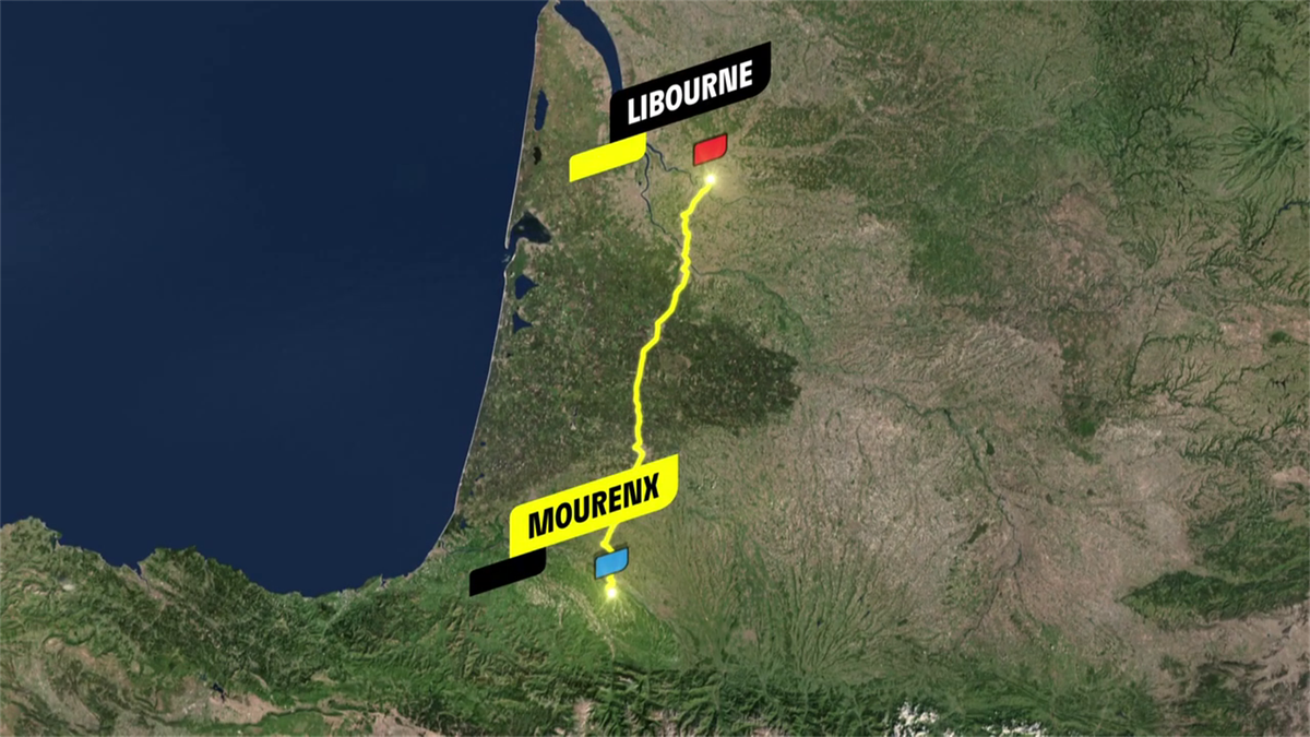 Stage 19 profile: Mourenx - Libourne
