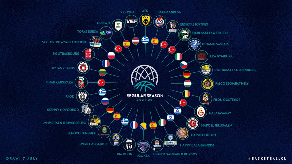 Le 28 squadre già ammesse alla fase a gironi della Champions League 2021-22