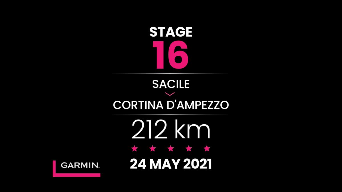 Giro d'Italia 2021   Profiel Etappe 16