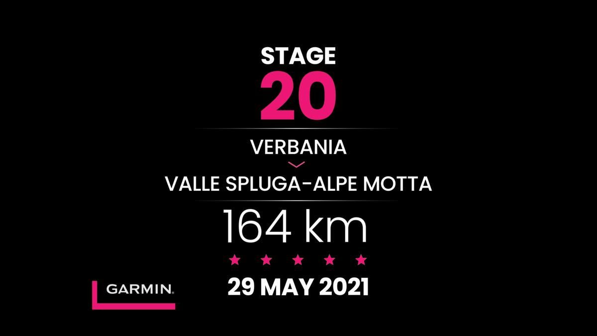 Giro d'Italia 2021 Stage 20 Profile