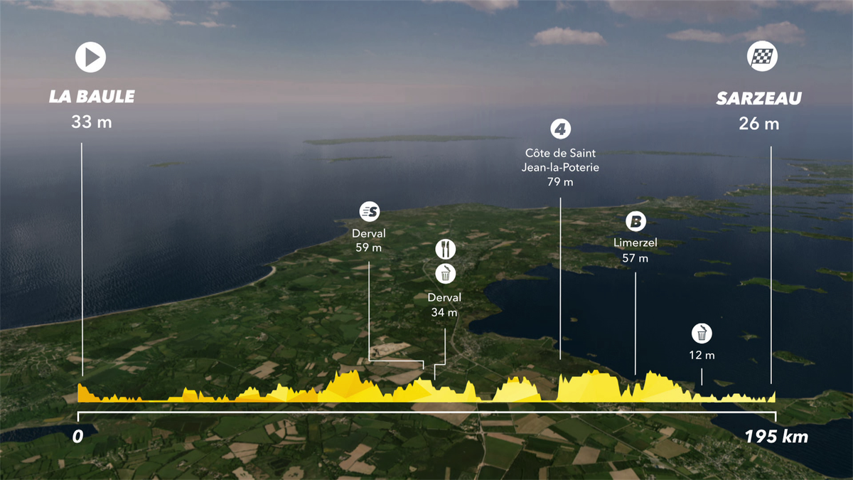 Tour de France: Preview Stage 4 - IS