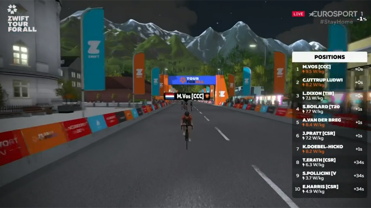 Vos surges to victory to win Stage One of the Tour for All