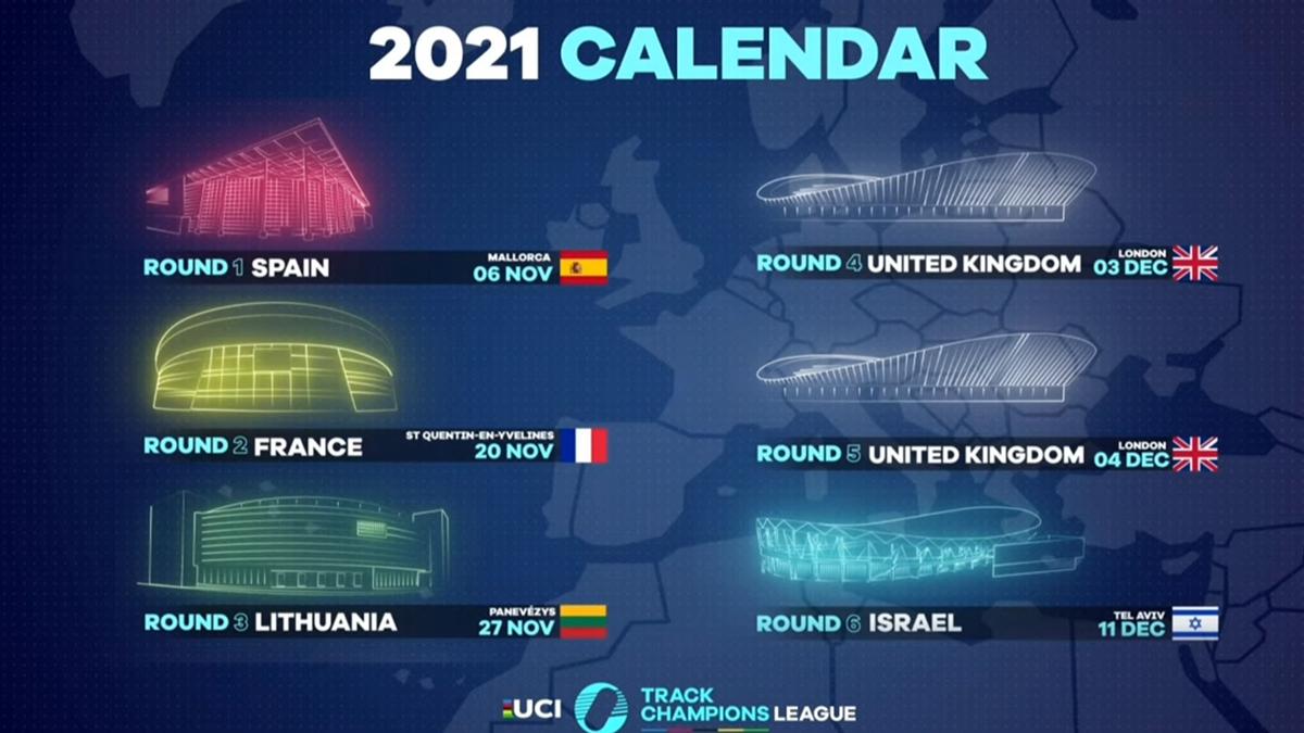 Calendario de la UCI Track Champions League