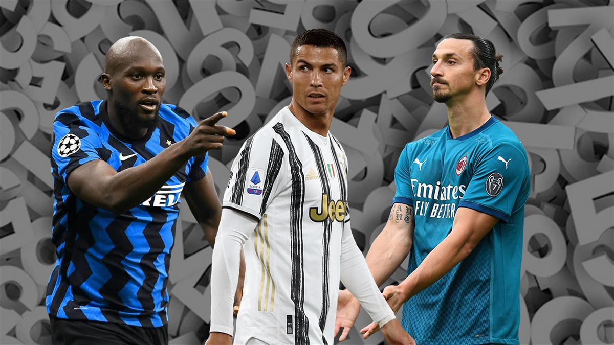 Lukaku, Ronaldo e Ibrahimovic, copertina numeri bilancio FIGC
