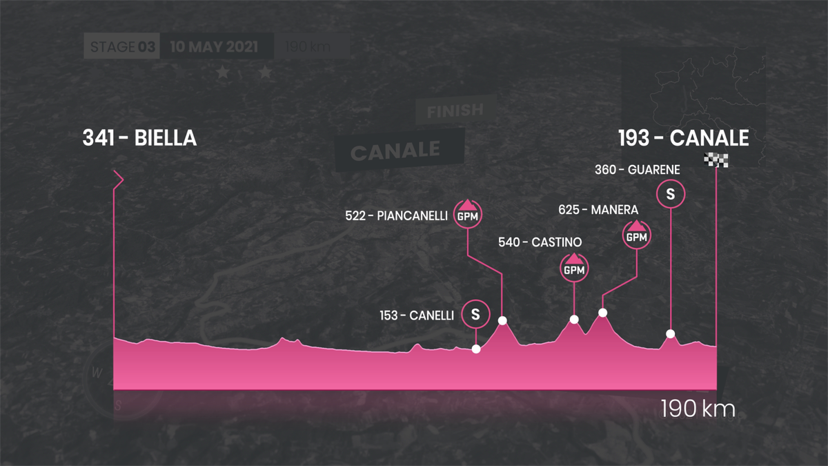 Giro d'Italia 2021 Stage 3 Profile