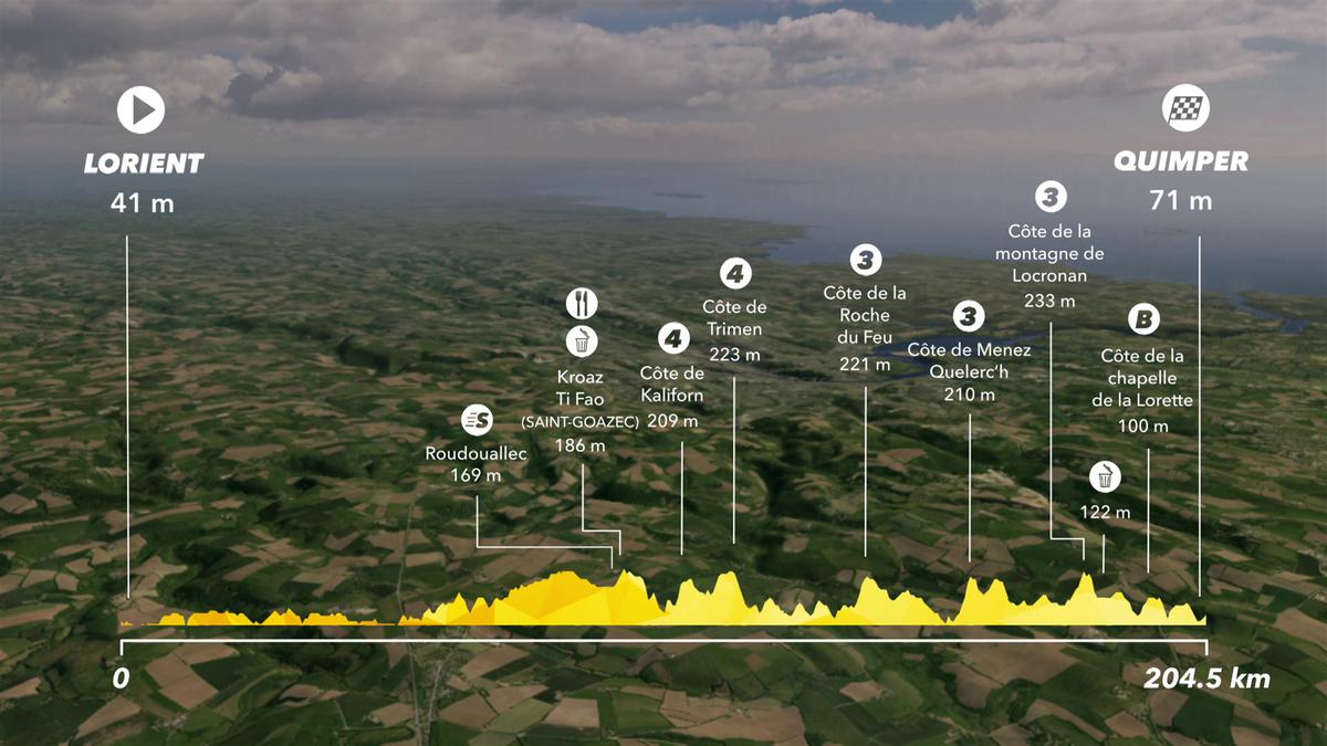 Tour de France: Preview Stage 5 - IS