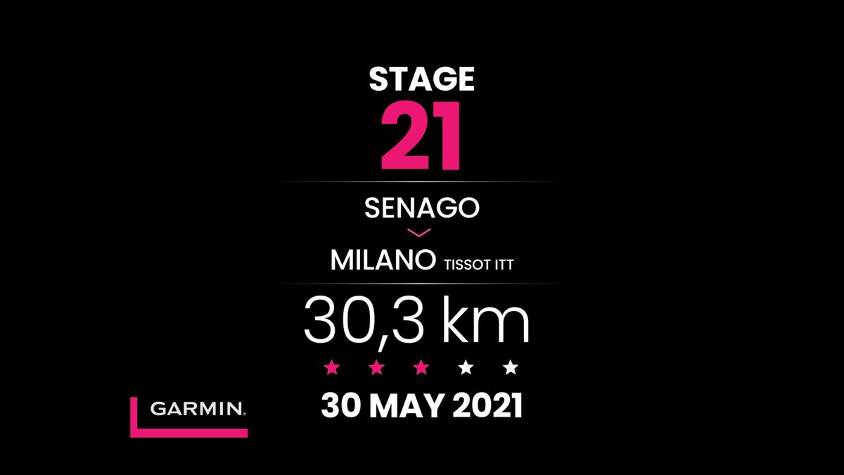 Giro d'Italia 2021 | Profiel Etappe 21