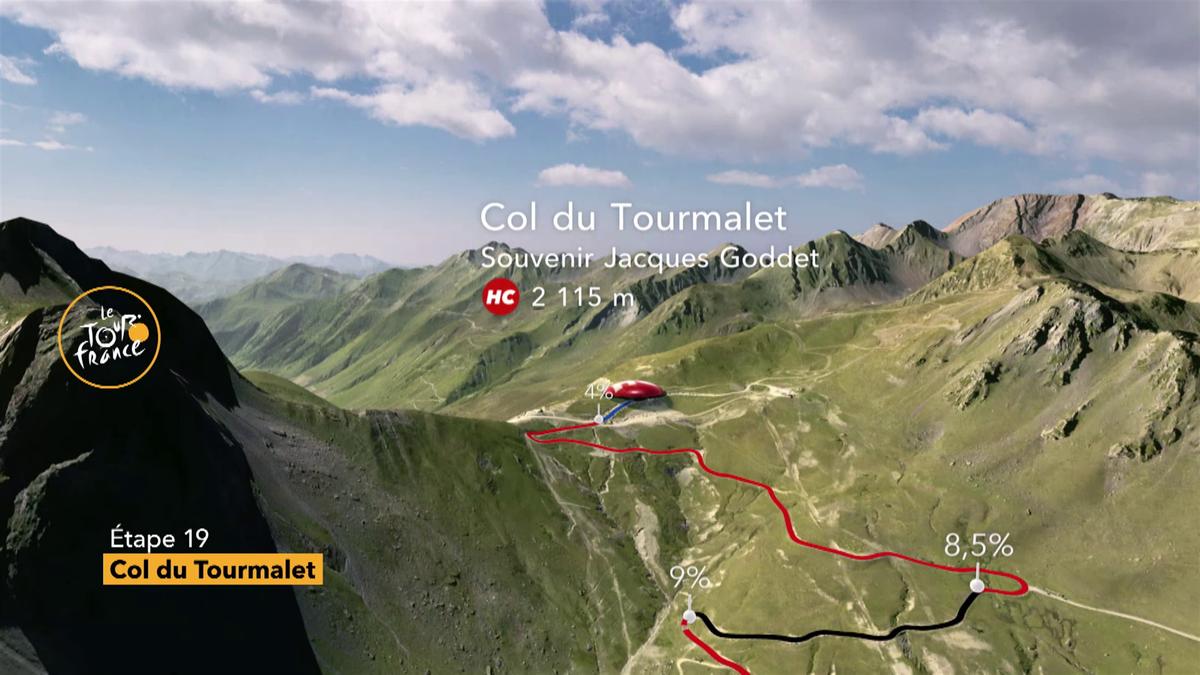 TdF Preview: Col Tourmalet 3D