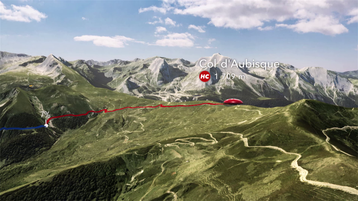 TdF Preview: Col Aubisque 3D