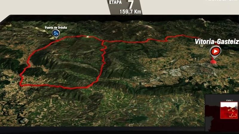 Vuelta 2020, tappa 7: Vitoria-Villanueva de Valdegovia, percorso in 3D