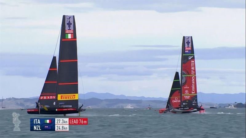 Luna Rossa-New Zealand 1-1: gli highlights in 80 secondi