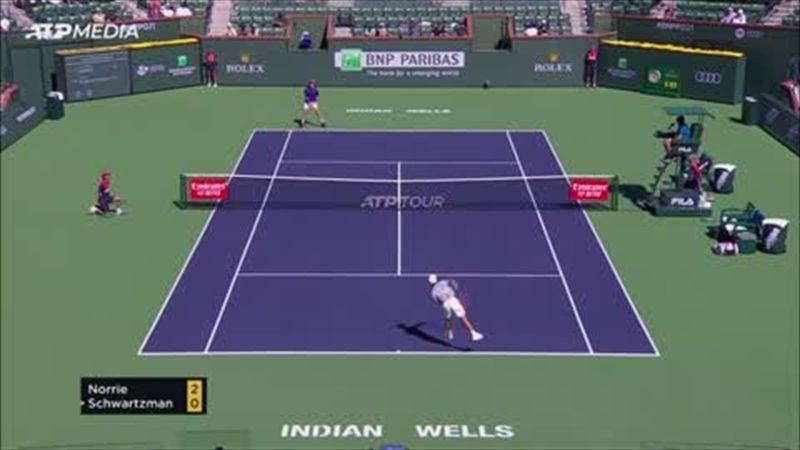 Norrie eases past Schwartzman to reach Indian Wells semi-finals