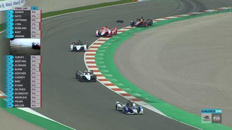 Valencia ePrix: l'ultimo giro e il trionfo di Dennis