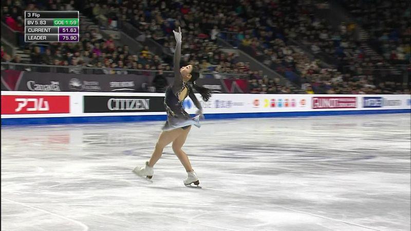 Final Grand Prix: Rika Kihira triunfa en Vancouver ganando también el programa libre