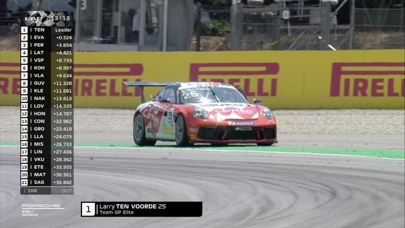 Racing Porsche, Supercup Barcellona: trionfo per Larry Ten Voorde