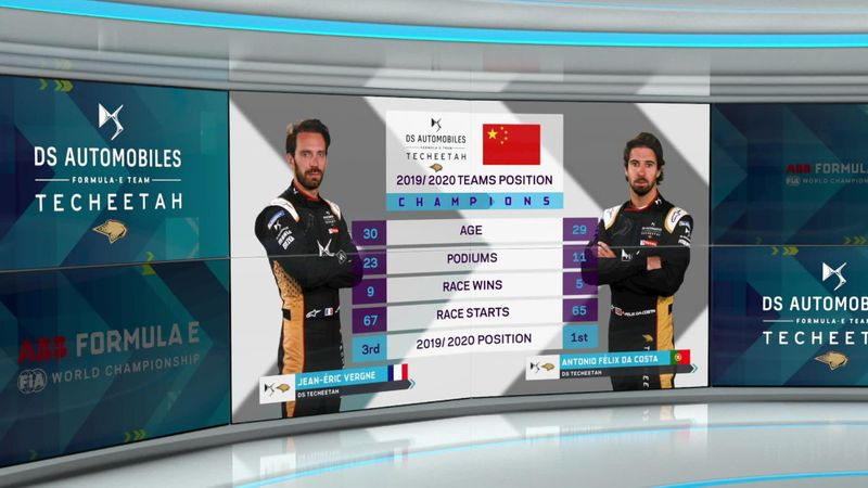 'Not where I want to be' - Team success is not enough for Vergne