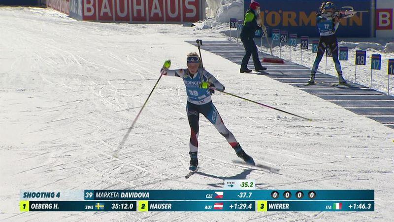 Highlights: Marketa Davidova takes gold in 15km