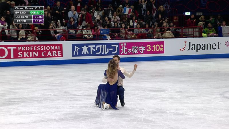 Golden duo Papadakis and Cizeron smash world record