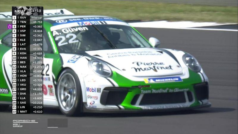 Porsche Supercup: a Silverstone trionfa Ayhancan Güven'in!