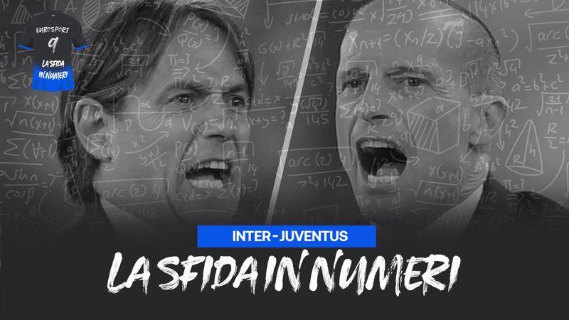 Inter-Juventus: numeri, statistiche e curiosità