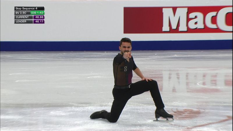 Kevin Aymoz tops short program standings at European Championship