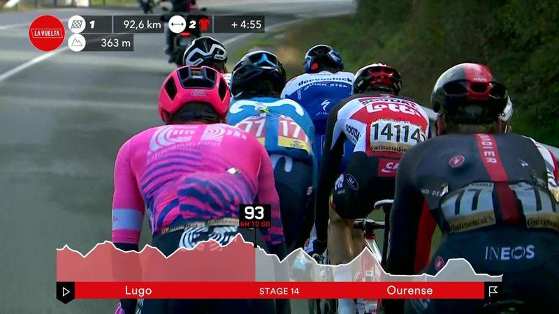 Vuelta 14. Etap
