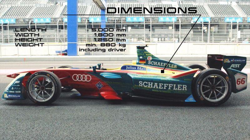 Formula E : Inside the team