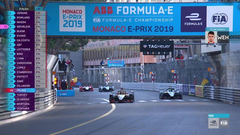 Fórmula E, ePrix de Mónaco: Victoria imponente de Vergne y primer podio de Massa