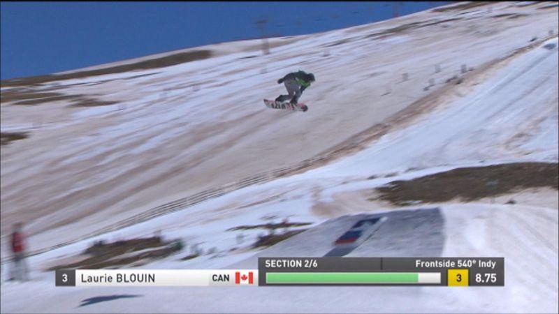 Freestyle slopestyle : Laurie Blouin run winner