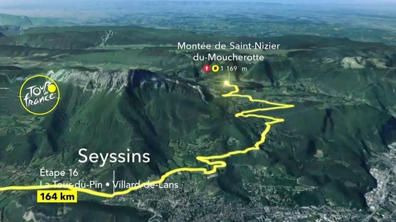 Tour-Strecke, 16. Etappe: Mini-Bergankunft in den Alpen