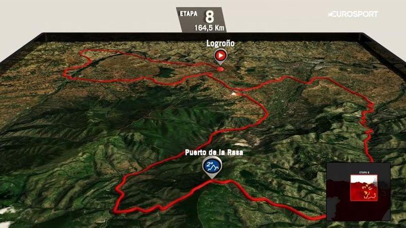 Vuelta 2020, tappa 8: Logroño-Alto de Moncalvillo, percorso in 3D
