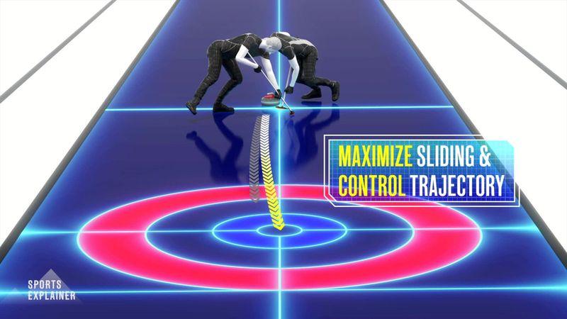 Olympics Sport Explainer : Curling