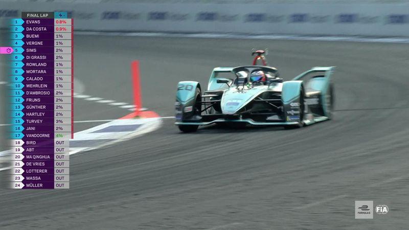 Mitch Evans a câștigat Mexico City ePrix