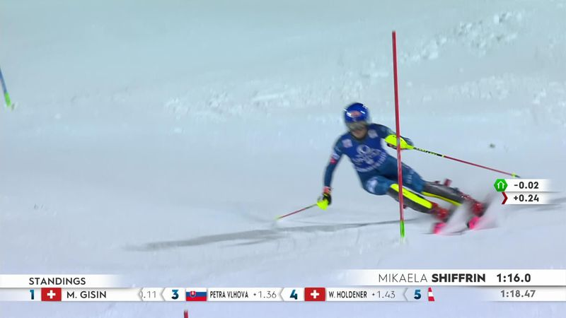 Shiffrin slips into second on final run at Semmering