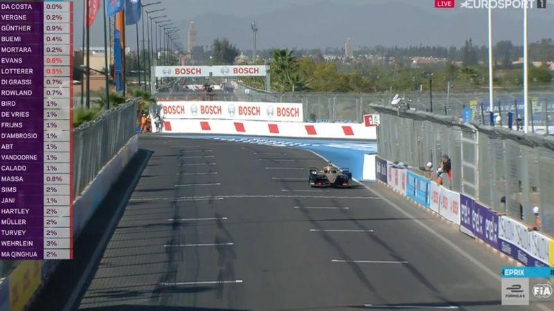 ePrix de Marrakesh: ¡Imposible llegar más al límite! Da Costa ganó entrando sin batería en meta