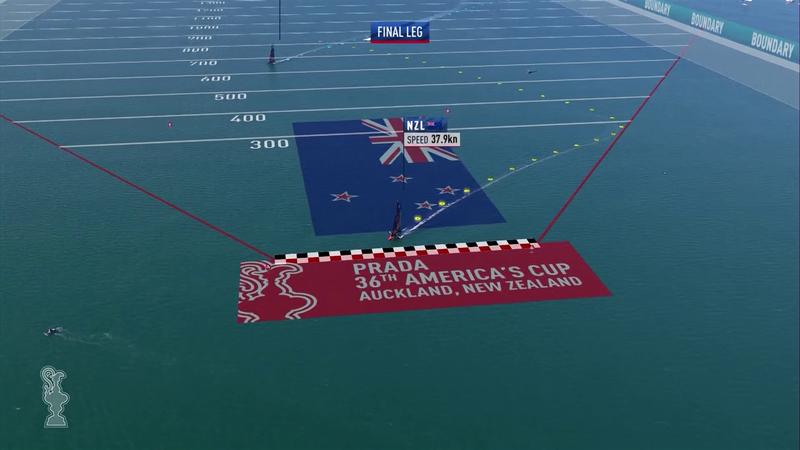 New Zealand-Luna Rossa 7-3: l'ultima regata in 80 secondi