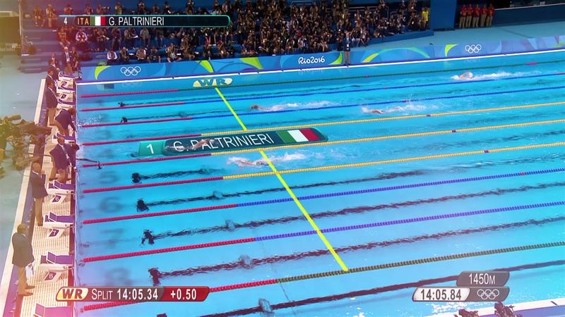 Paltrinieri: l'Oro nei 1500 sl alle Olimpiadi 2016 in 90 secondi