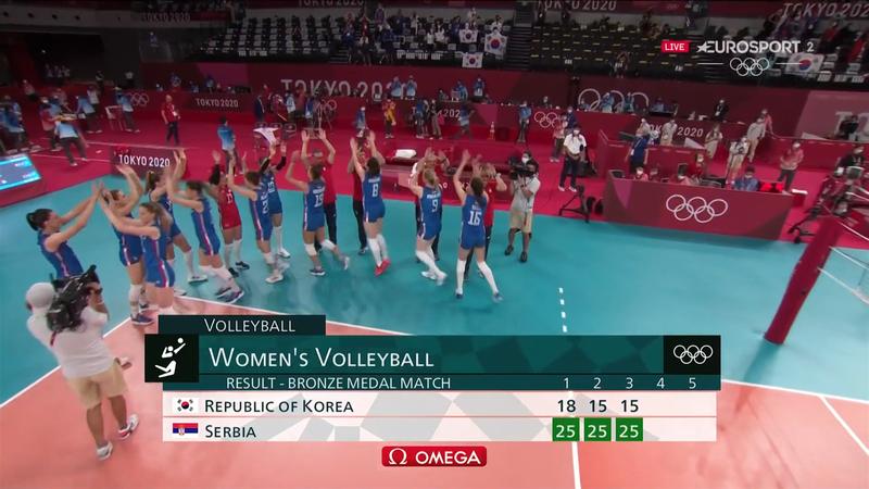 Jocurile Olimpice, volei feminin: Serbia cucerește medalia de bronz în finala cu Coreea de Sud