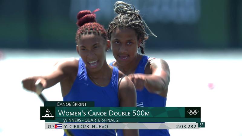 Canoe Sprint Women's Double 500m Quarterfinal - Tokyo 2020 - Rezumate de la Olimpiadă