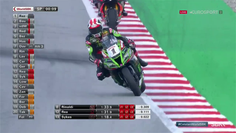Jonathan Rea snatches pole at the death