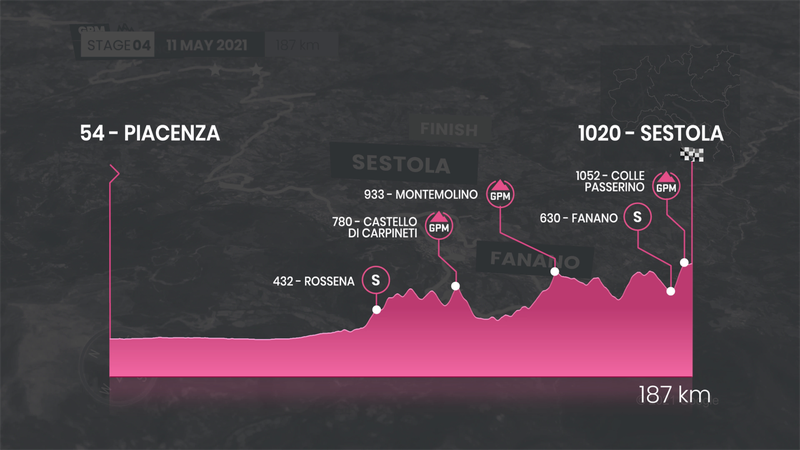 Giro d'Italia 2021 Stage 4 Profile