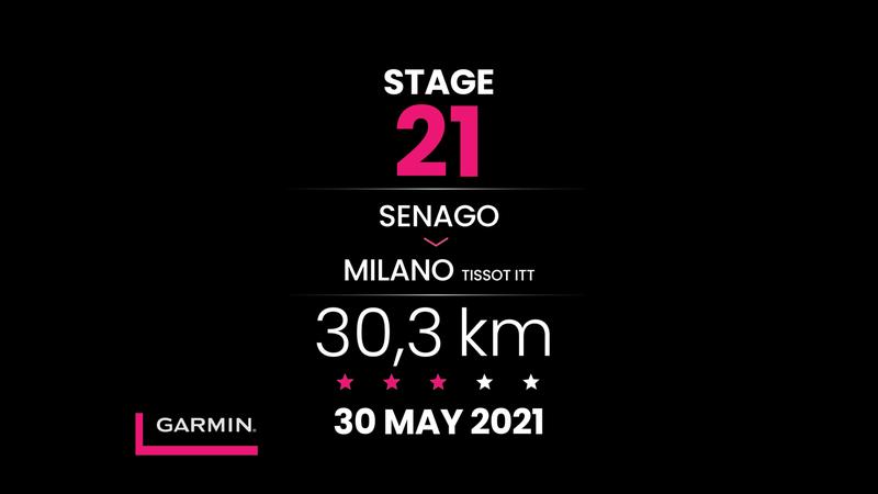 Giro d'Italia | Yirmi birinci etap profili