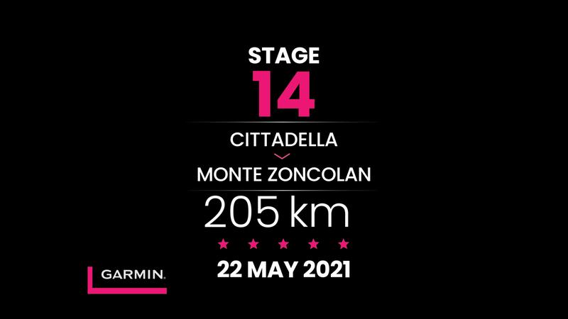 Giro d'Italia 2021 | Profiel Etappe 14