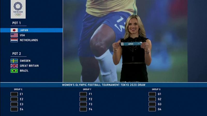 Hammer-Gegner für DFB-Team: So lief die Auslosung des Olympia-Turniers